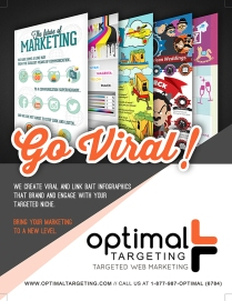 Print Ad for Optimal Targeting